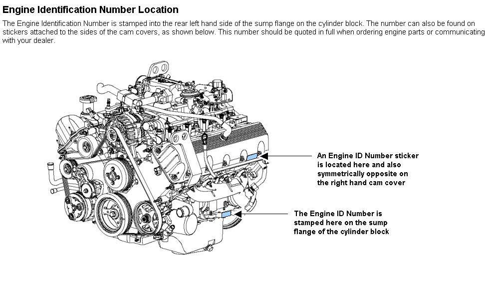 engine identification number location