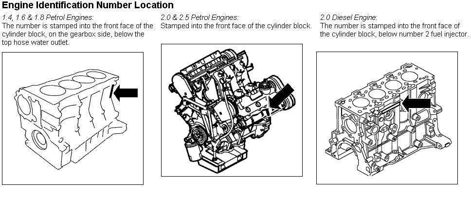 Wiring Diagram For Ford 7600 Tractor together with Honda Civic Why Is My Wiper Arm Going Past The Windshield 377621 besides Kits as well 1968 1977 Trip Odometer Cable Routing likewise Troy Bilt Pony Mower Parts Diagram. on manual transmission parts