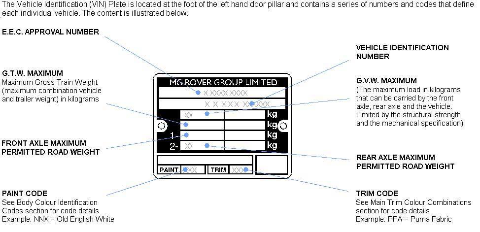 Mg Rover 400 Vehicle Informationrhrimmerbros: Mg Vin Location At Gmaili.net
