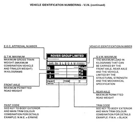 MG Rover 600 Vehicle Information