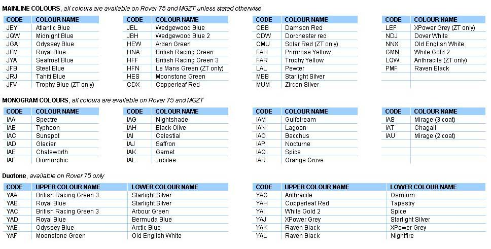 Land Rover Paint Codes Uk