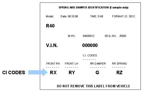 Spring and Damper Identification Label