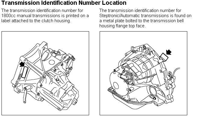 Transmission Identification Number Location