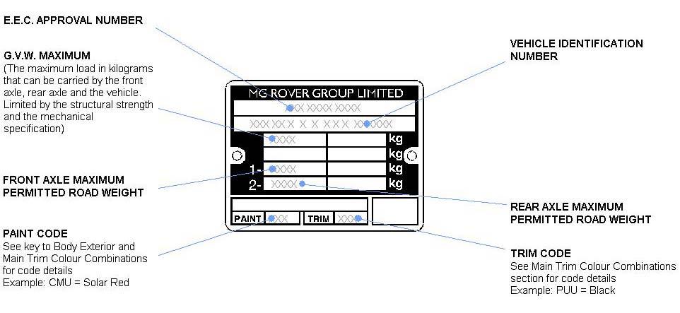 Mg Rover Mgf Mgtf Vehicle Informationrhrimmerbros: Mg Vin Location At Gmaili.net