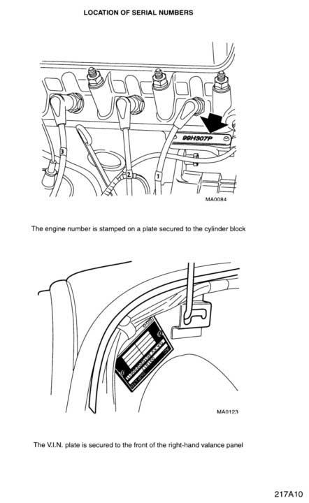 Mg Rover Mini Vehicle Information