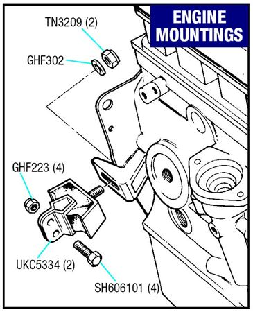 Triumph Herald Engine Mountings