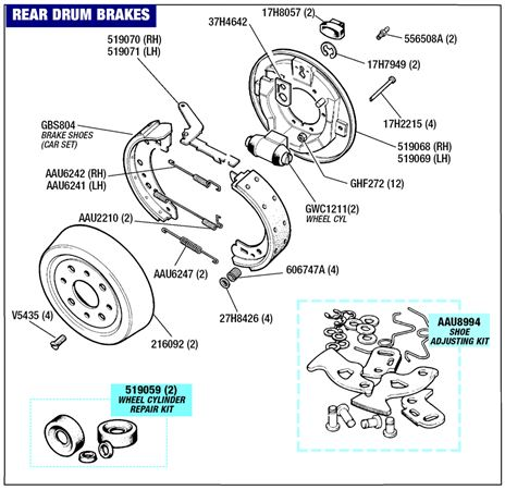 Triumph Stag Rear Brakes Individual Components Rimmer Bros