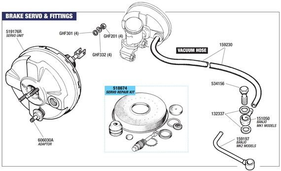 Triumph Stag Brake Servo and Fittings