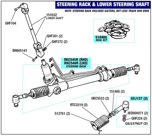 Triumph Stag Steering Rack (PAS) and Lower Steering Shaft