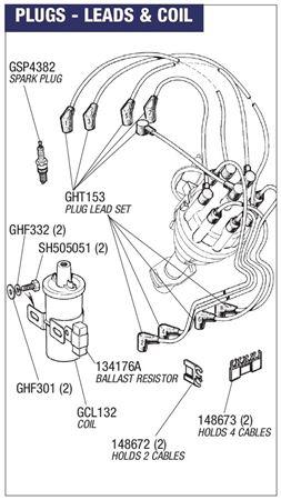 Triumph Stag Plugs