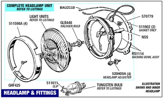 Triumph Stag Headlamp Fittings (All Models)
