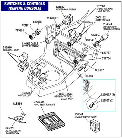GRID005352 triumph stag switches and controls centre console switches and triumph vitesse wiring diagram at nearapp.co