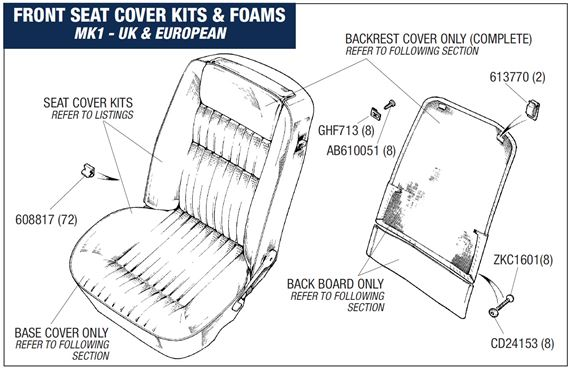 Triumph Stag Front Seat Covers/Kits and Foams (MK1 - UK and European)