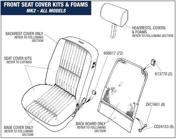 Triumph Stag Front Seat Covers/Kits Foams and Headrest (MK2 - All Markets)