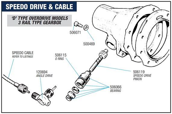 Pleasing Triumph Spitfire Overdrive Gearbox Wiring Diagram Free Download Wiring Digital Resources Attrlexorcompassionincorg