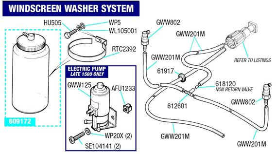 Triumph Spitfire Windscreen Washer System