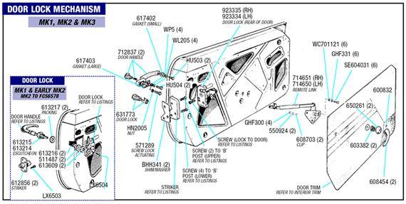 Triumph Spitfire Door Lock Mechanism Late Mk2 And All Mk3