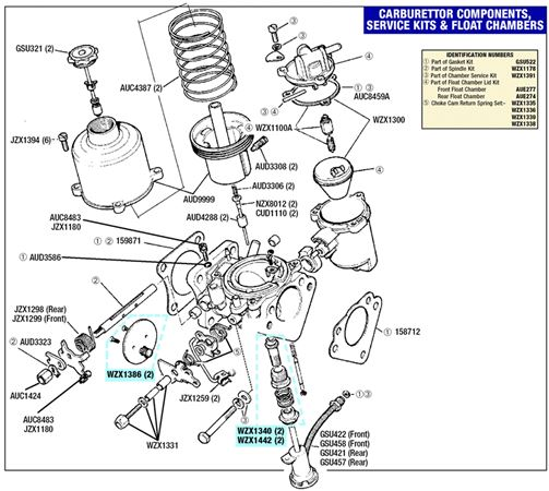 GRID006072 triumph tr7 carburettor components, service kits and float chambers