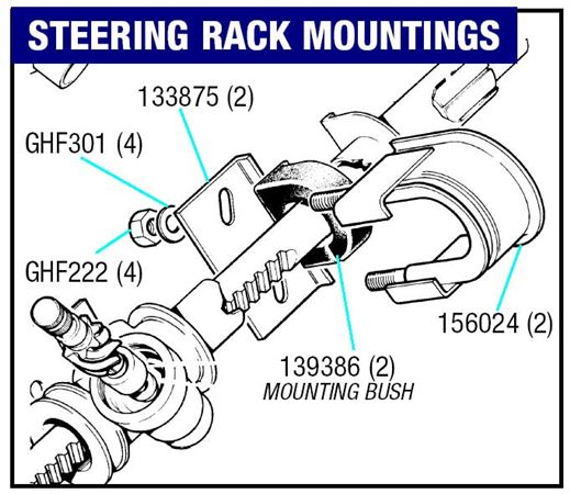 Triumph GT6 Steering Rack Mountings