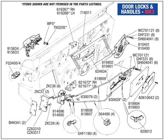 Triumph GT6 Door Lock and Handles Mk3
