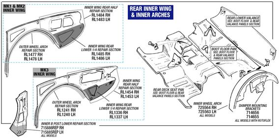 Triumph GT6 Rear Inner Wing and Inner Arches (Mk1 and Mk2)