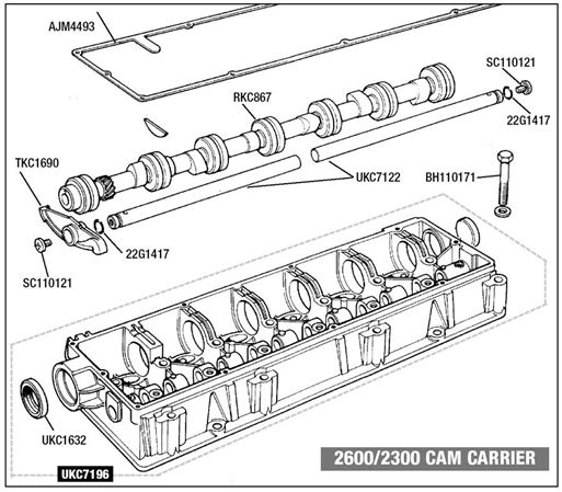 Rover SD1 6 Cylinder Camshaft and Kits