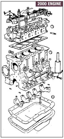 Rover SD1 2000 Engine Components