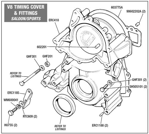 90-110 and Defender V8 Timing Cover and Fittings