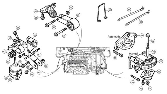 MGF and MG TF Engine and Gearbox Mountings