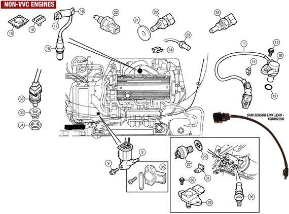 evo 8 engine diagram  diagram  auto wiring diagram