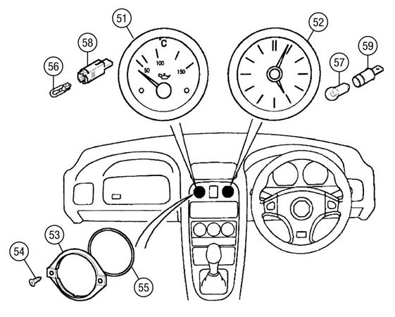 Mgf And Mg Tf Console Gauges