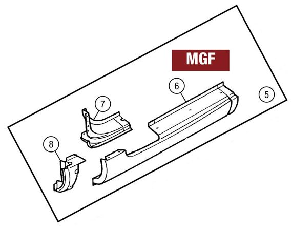 MGF Outer Sills