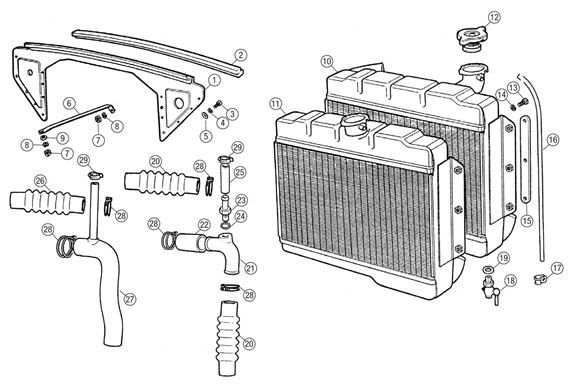 MGB Radiator & Hoses - 4 Cylinder Models up to Sept 1976