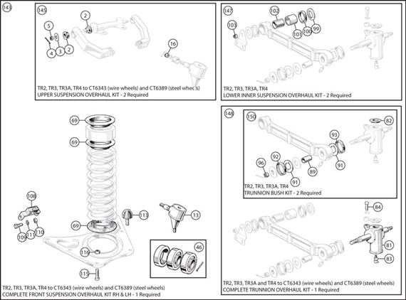 Triumph TR2-4 Complete Front Suspension Overhaul Kits - TR2, TR3, TR3A, TR4 to CT6343 (wire wheels) and CT6389 (steel wheels)