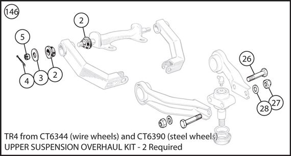 Triumph TR2-4 Upper Suspension Overhaul Kit - TR4 from CT6344 (wire wheels) and CT6390 (steel wheels)