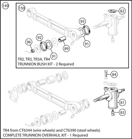 Triumph TR2-4 Complete Trunnion Overhaul Kit - TR4 from CT6344 (wire wheels) and CT6390 (steel wheels)