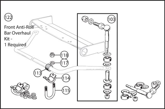 Triumph TR4A-250 Front Anti Roll Bar Overhaul Kit