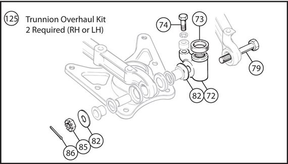 Triumph TR4A-250 Trunnion Overhaul Kit - RH
