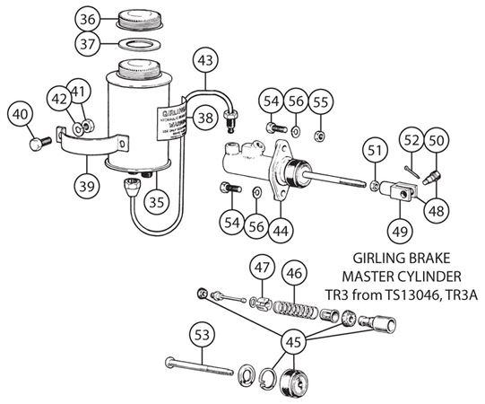 bilen utmerket mekanisme  girling brake master cylinder