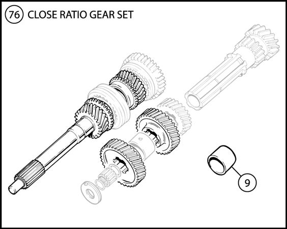 Triumph TR6 Close Ratio Gear Set