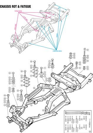 triumph tr6 chassis to body mountings rimmer bros rh rimmerbros com Ford 302 Engine Diagram Ford Engine Internal Diagram