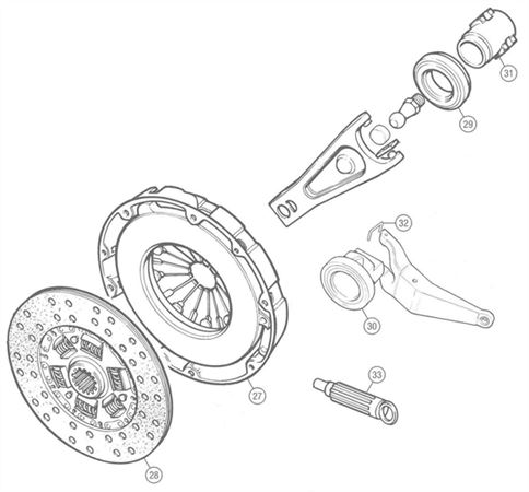 Rover V8 Clutch Components