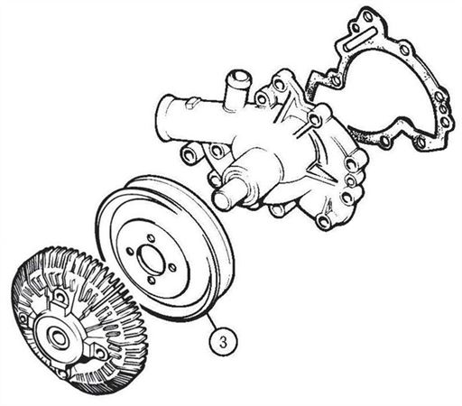 Rover V8 Water Pump Pulleys