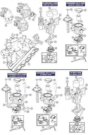 Rover V8 Inlet Manifold Carb Models Rimmer Bros