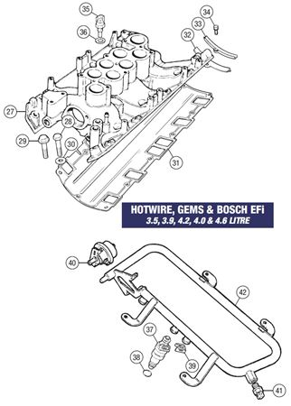 Rover V8 Inlet Manifold Fittings Hotwire, GEMS and Bosch EFi 3 5, 3 9, 4 2,  4 0, 4 6 Litre
