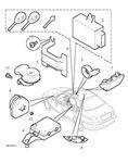 Rover 75/MG ZT Burglar Alarm
