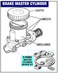 Triumph Stag Brake Master Cylinder