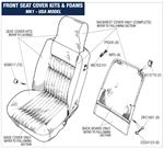 Triumph Stag Front Seat Covers/Kits and Foams (MK1 - USA)