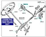 Triumph Herald Steering Rack and Mountings