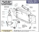 Triumph Spitfire Radiator, Hoses and Expansion Bottle - Mk1 Late, Mk2, Mk3, MkIV and 1500